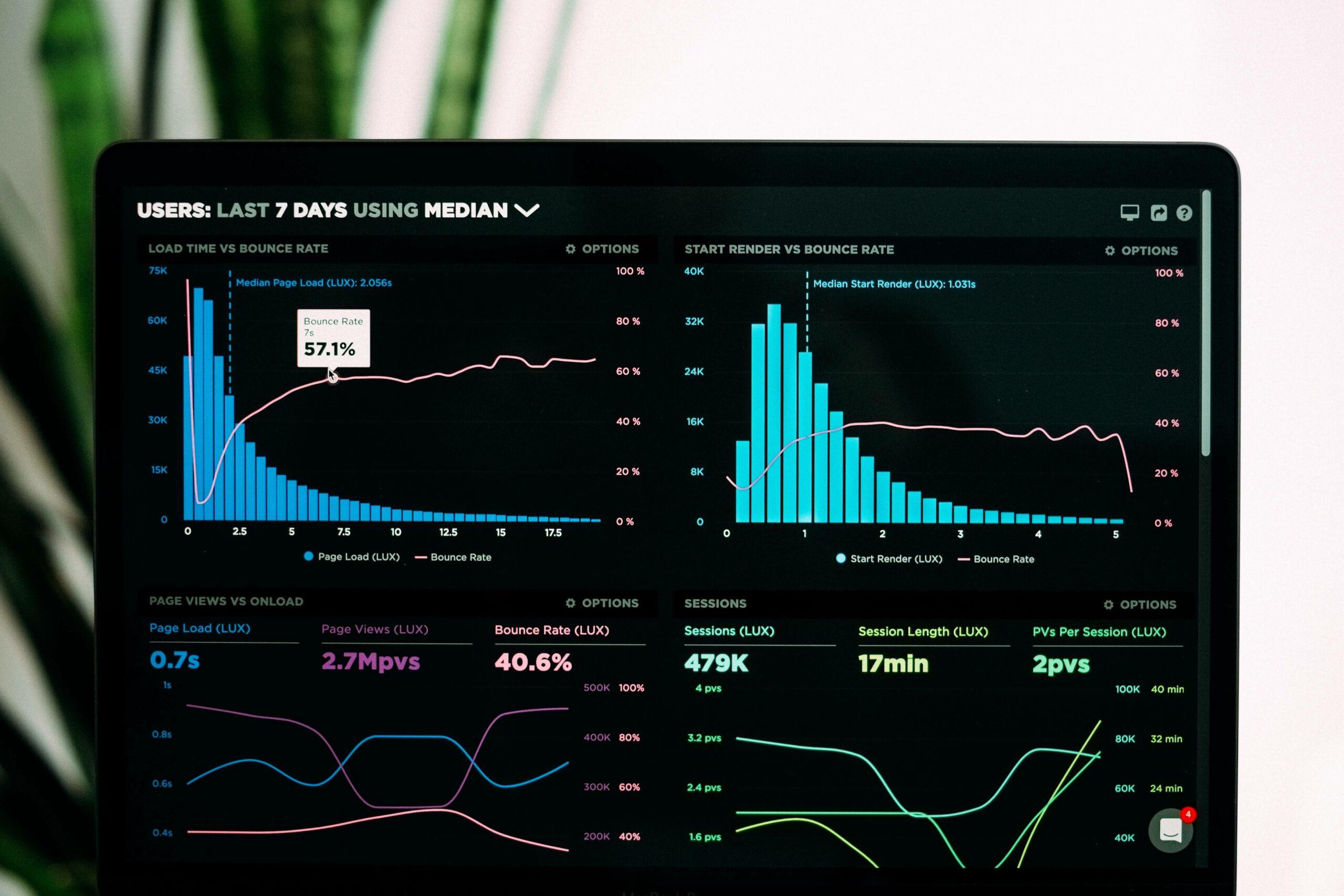 Server graf